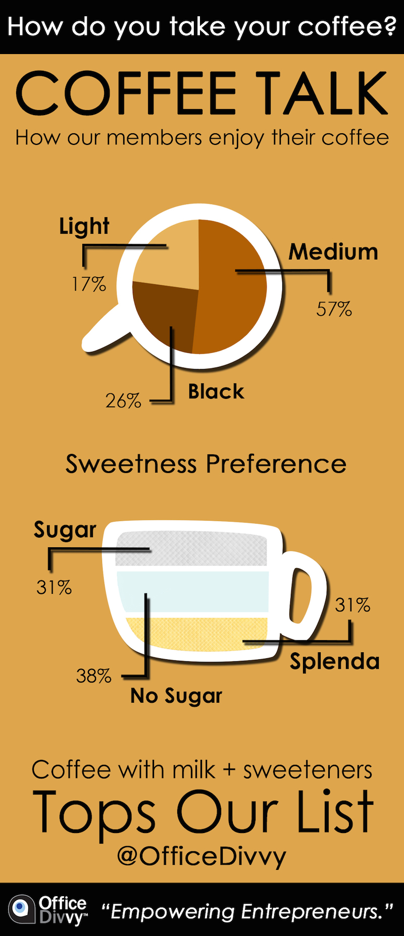 Office-Divvy-Coffee-Infographic-Final-2-AK-060315