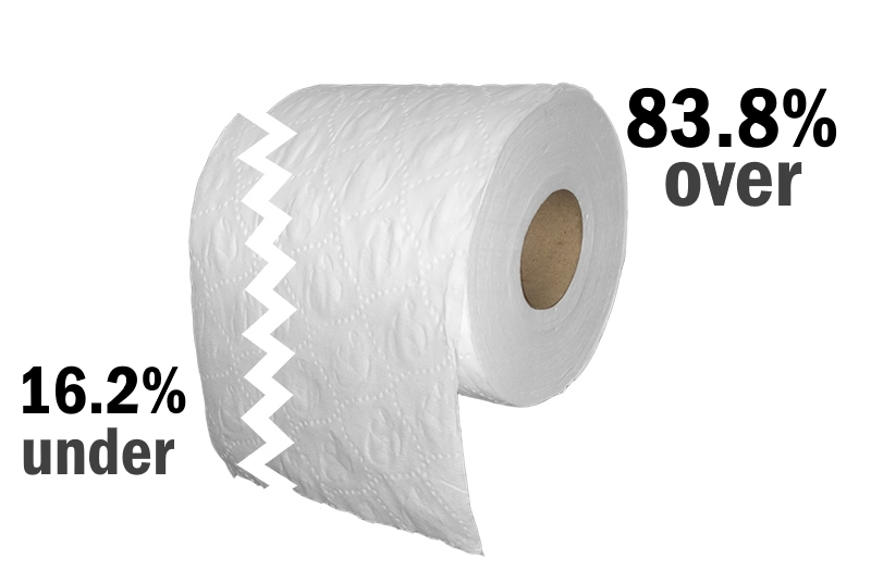 Results for Toilet Paper Over Under Debate